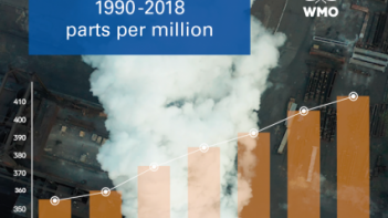 Climate change - New UN report warns GHG levels have hit new record high