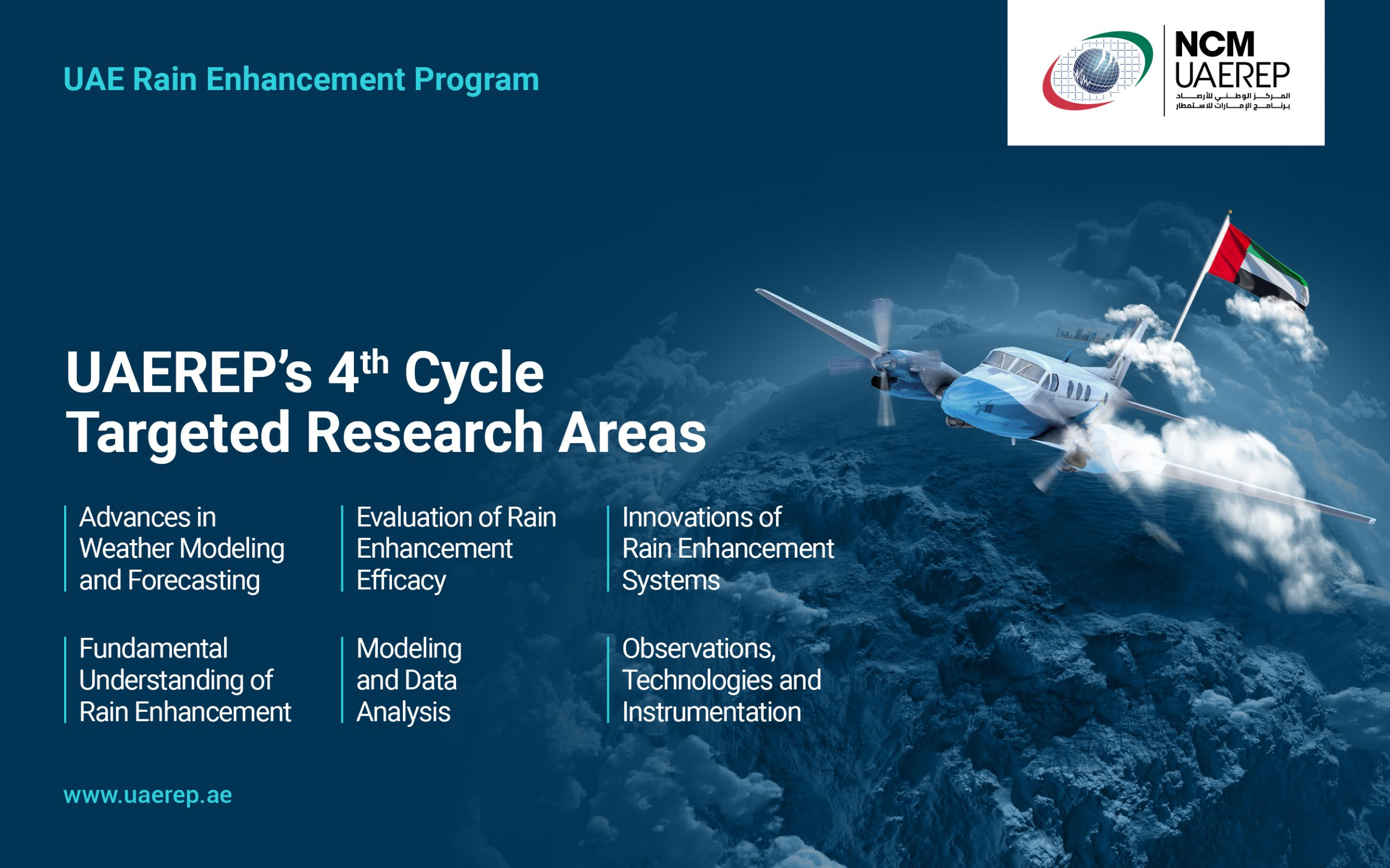 Targeted research areas for the UAE Rain Enhancement Program's fourth cycle projects